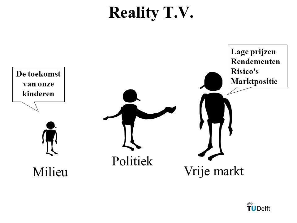 Reality T.V. Lage prijzen Rendementen Risico's Marktpositie De toekomst van onze kinderen Milieu Politiek Vrije markt