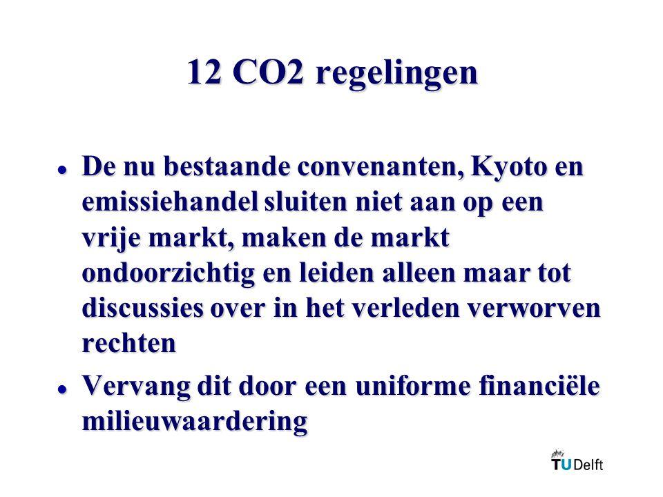 12 CO2 regelingen l De nu bestaande convenanten, Kyoto en emissiehandel sluiten niet aan op een vrije markt, maken de markt ondoorzichtig en leiden alleen maar tot discussies over in het verleden verworven rechten l Vervang dit door een uniforme financiële milieuwaardering