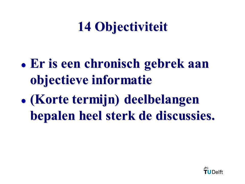 14 Objectiviteit l Er is een chronisch gebrek aan objectieve informatie l (Korte termijn) deelbelangen bepalen heel sterk de discussies.