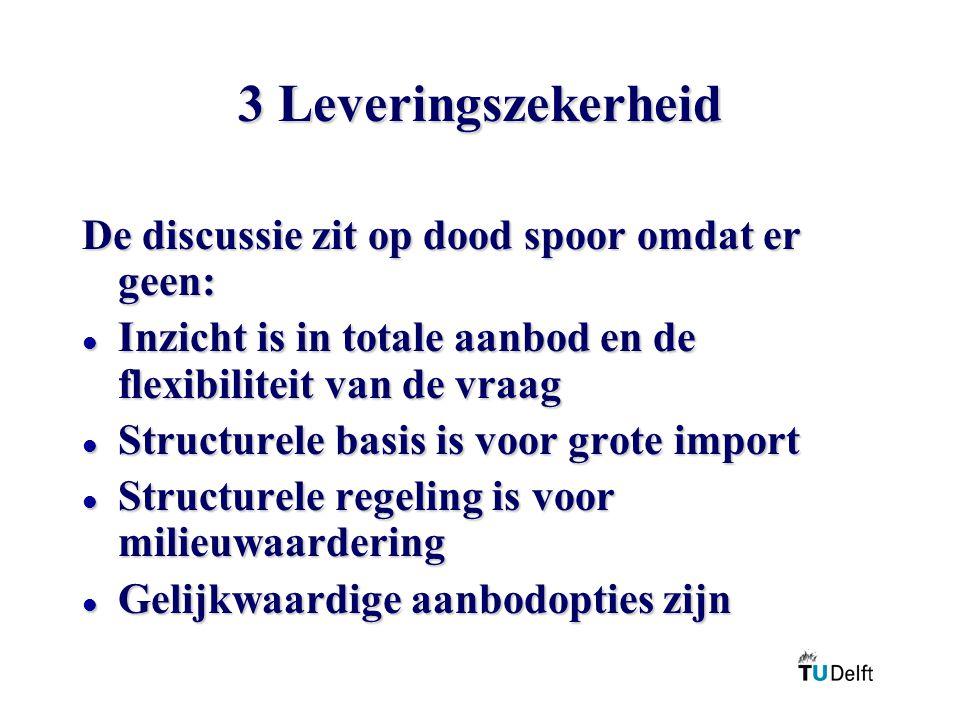 3 Leveringszekerheid De discussie zit op dood spoor omdat er geen: l Inzicht is in totale aanbod en de flexibiliteit van de vraag l Structurele basis