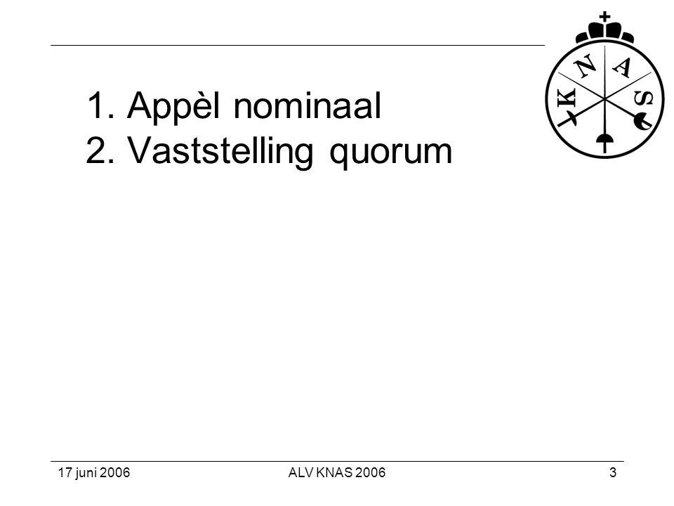 17 juni 2006ALV KNAS 200614 Evaluatie beleidsontwikkeling KNAS 2004-2006 Amsterdam, 17 juni 2006 Agendapunt 12