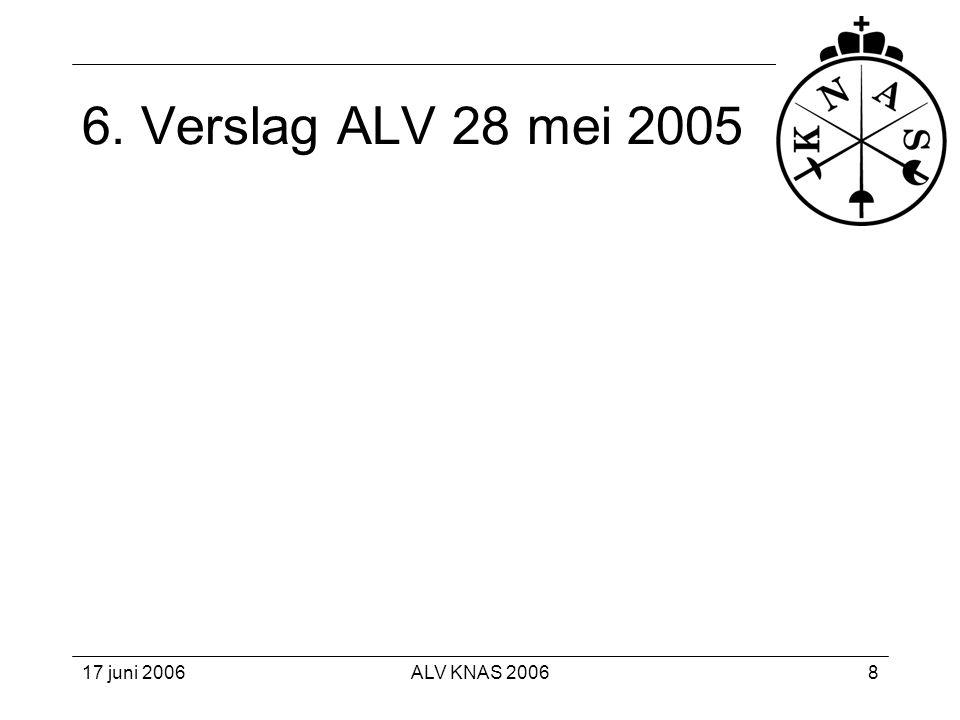 17 juni 2006ALV KNAS 200619 Interne analyse •Groei ledenaantal moet.