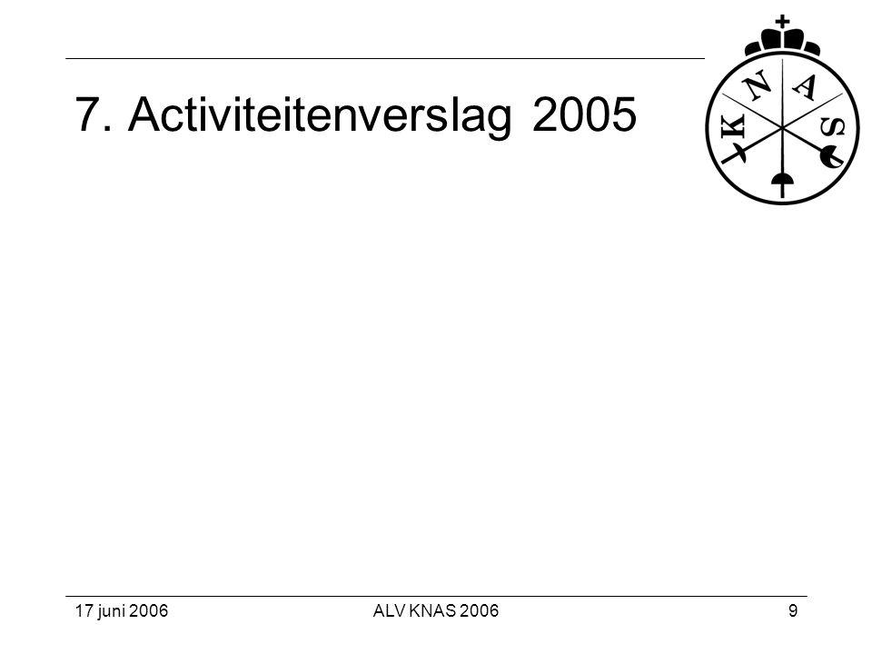17 juni 2006ALV KNAS 200610 8.Financieel verslag 2005 Begroot 2005 (ref.