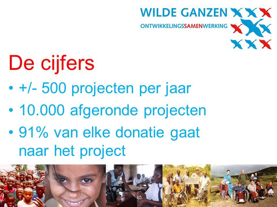 De cijfers •+/- 500 projecten per jaar •10.000 afgeronde projecten •91% van elke donatie gaat naar het project