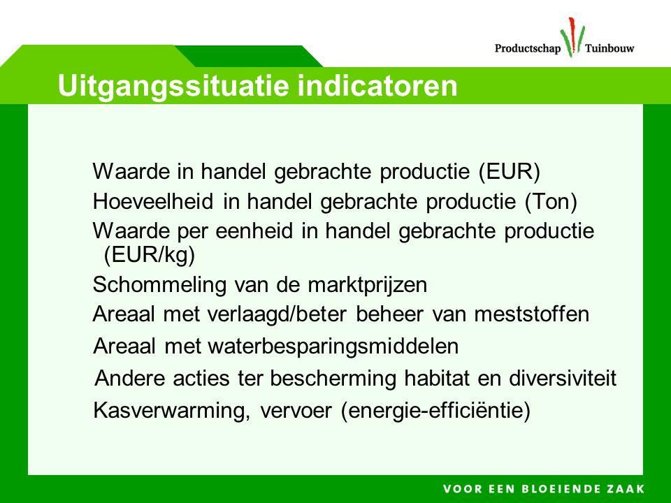 Uitgangssituatie indicatoren Waarde in handel gebrachte productie (EUR) Hoeveelheid in handel gebrachte productie (Ton) Waarde per eenheid in handel g