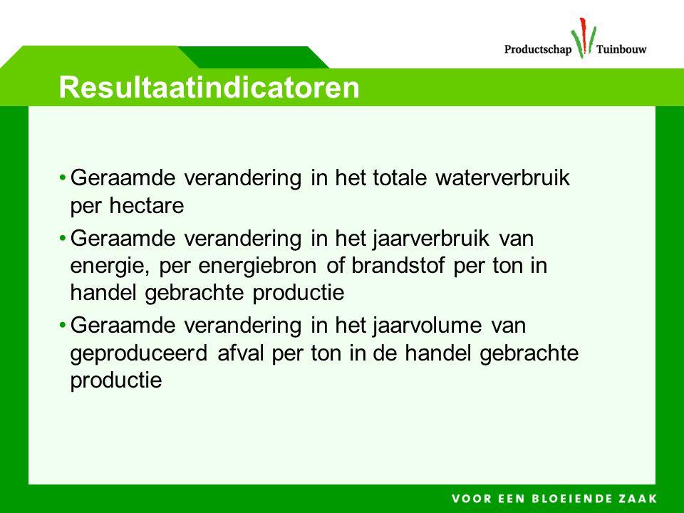 Resultaatindicatoren •Geraamde verandering in het totale waterverbruik per hectare •Geraamde verandering in het jaarverbruik van energie, per energieb