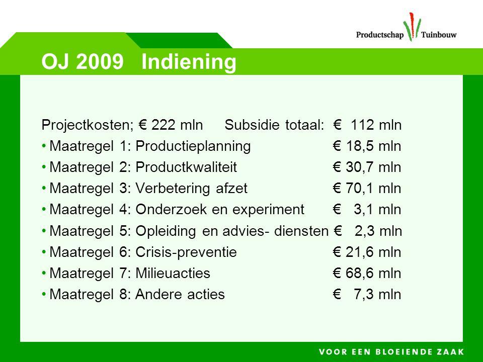 OJ 2009 Indiening Projectkosten; € 222 mlnSubsidie totaal: € 112 mln •Maatregel 1: Productieplanning € 18,5 mln •Maatregel 2: Productkwaliteit € 30,7