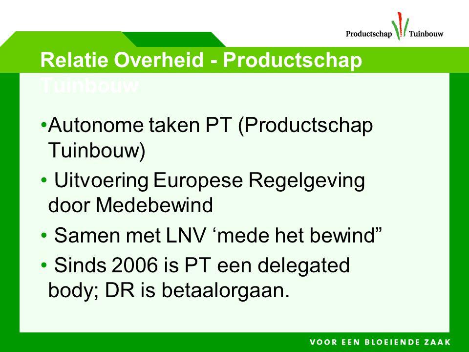 Relatie Overheid - Productschap Tuinbouw •Autonome taken PT (Productschap Tuinbouw) • Uitvoering Europese Regelgeving door Medebewind • Samen met LNV