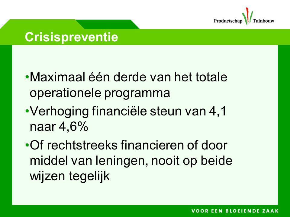 Crisispreventie •Maximaal één derde van het totale operationele programma •Verhoging financiële steun van 4,1 naar 4,6% •Of rechtstreeks financieren o