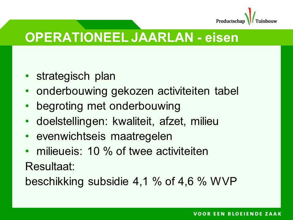 OPERATIONEEL JAARLAN - eisen • strategisch plan • onderbouwing gekozen activiteiten tabel • begroting met onderbouwing • doelstellingen: kwaliteit, af