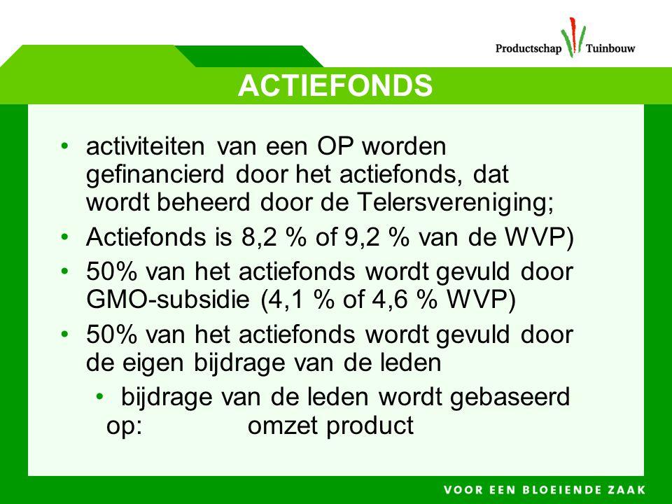 ACTIEFONDS • activiteiten van een OP worden gefinancierd door het actiefonds, dat wordt beheerd door de Telersvereniging; • Actiefonds is 8,2 % of 9,2