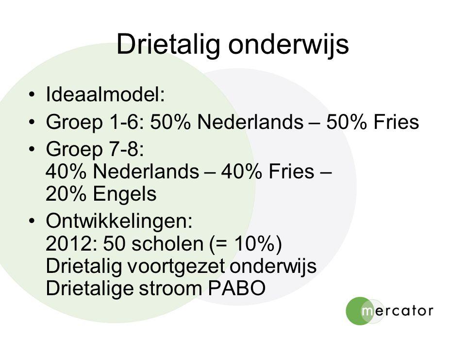 Drietalig onderwijs •Ideaalmodel: •Groep 1-6: 50% Nederlands – 50% Fries •Groep 7-8: 40% Nederlands – 40% Fries – 20% Engels •Ontwikkelingen: 2012: 50 scholen (= 10%) Drietalig voortgezet onderwijs Drietalige stroom PABO