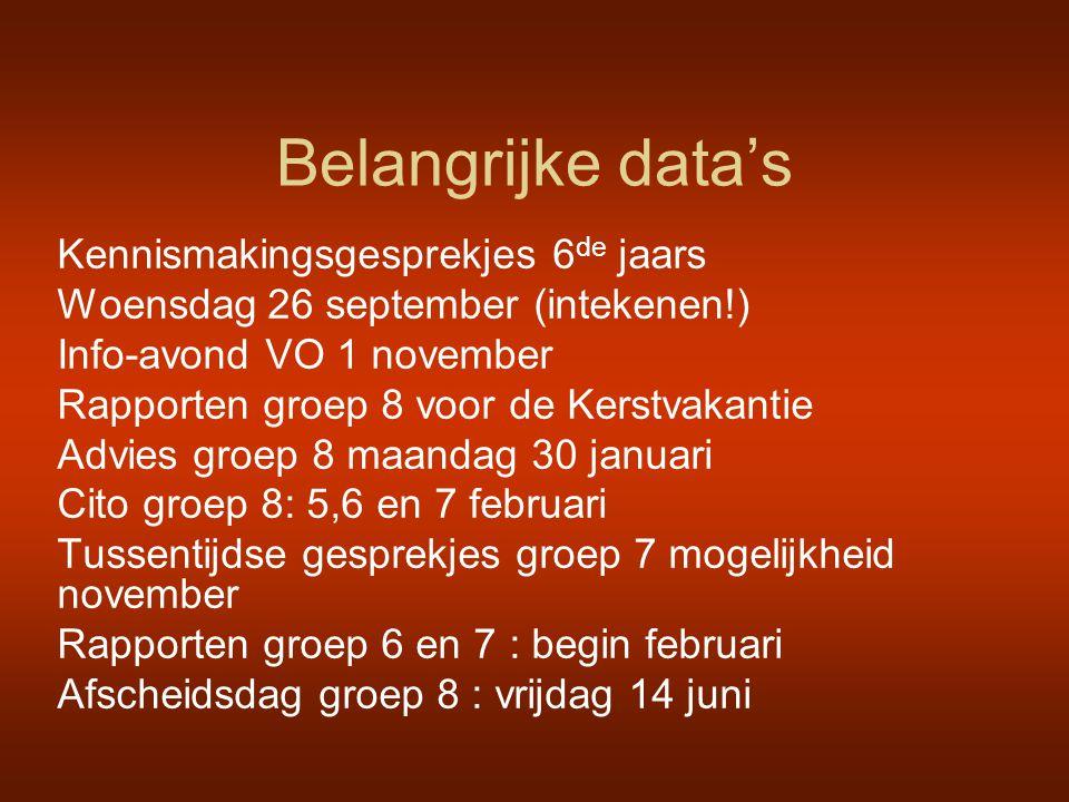 Belangrijke data's Kennismakingsgesprekjes 6 de jaars Woensdag 26 september (intekenen!) Info-avond VO 1 november Rapporten groep 8 voor de Kerstvakan