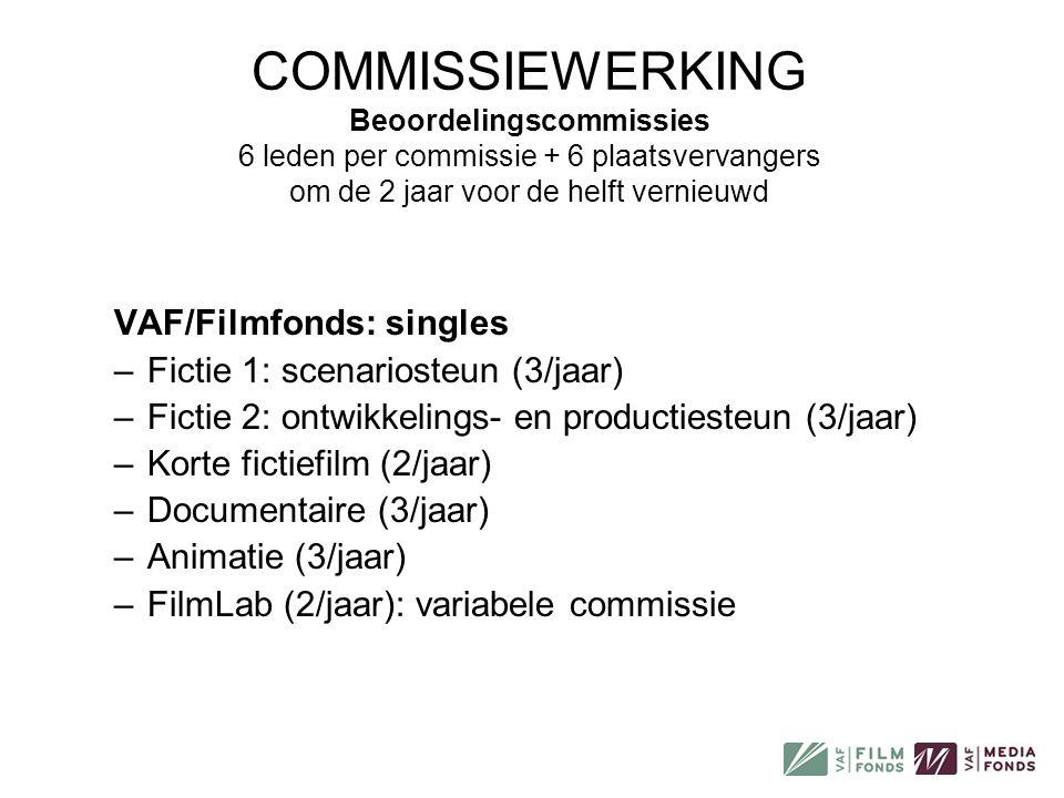 COMMISSIEWERKING Beoordelingscommissies 6 leden per commissie + 6 plaatsvervangers om de 2 jaar voor de helft vernieuwd VAF/Filmfonds: singles –Fictie