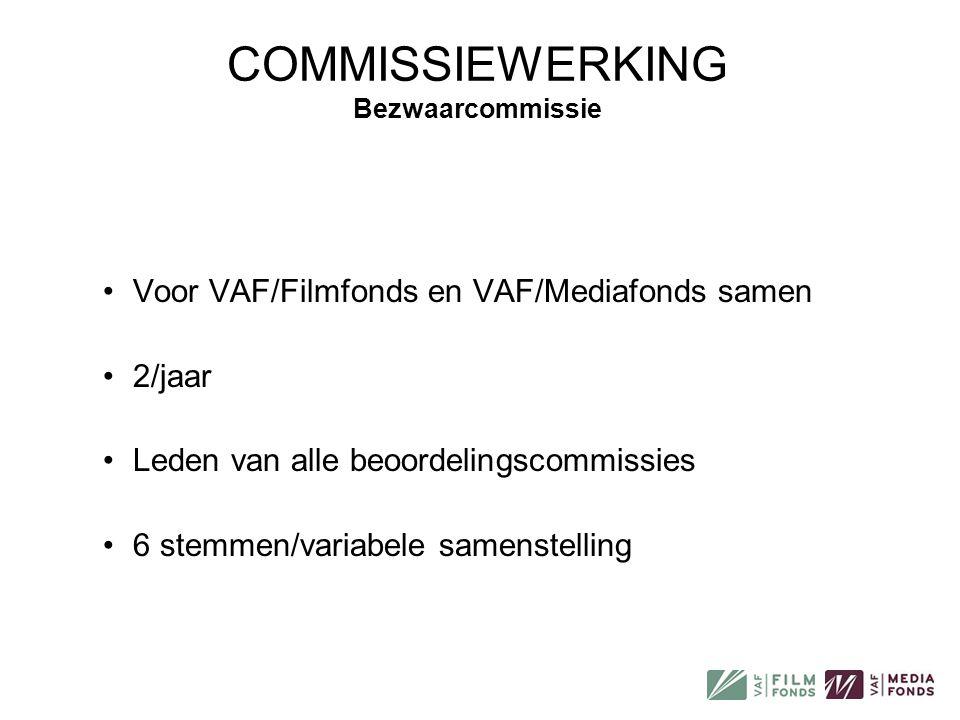 COMMISSIEWERKING Bezwaarcommissie •Voor VAF/Filmfonds en VAF/Mediafonds samen •2/jaar •Leden van alle beoordelingscommissies •6 stemmen/variabele same