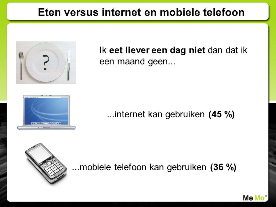 Eten versus internet en mobiele telefoon Ik eet liever een dag niet dan dat ik een maand geen......internet kan gebruiken (45 %)...mobiele telefoon kan gebruiken (36 %)