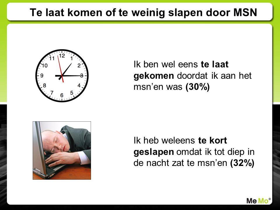Te laat komen of te weinig slapen door MSN Ik ben wel eens te laat gekomen doordat ik aan het msn'en was (30%) Ik heb weleens te kort geslapen omdat i