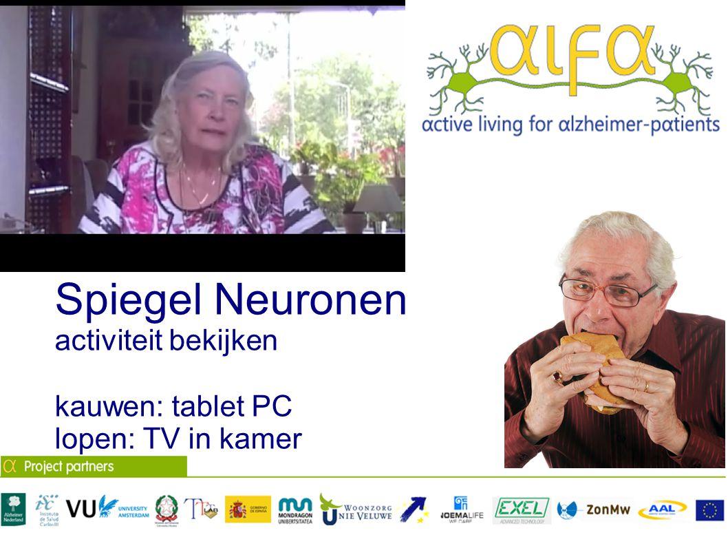Spiegel Neuronen activiteit bekijken kauwen: tablet PC lopen: TV in kamer