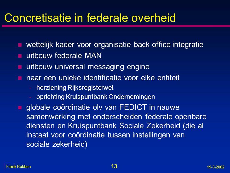 13 Frank Robben 19-3-2002 Concretisatie in federale overheid n wettelijk kader voor organisatie back office integratie n uitbouw federale MAN n uitbou