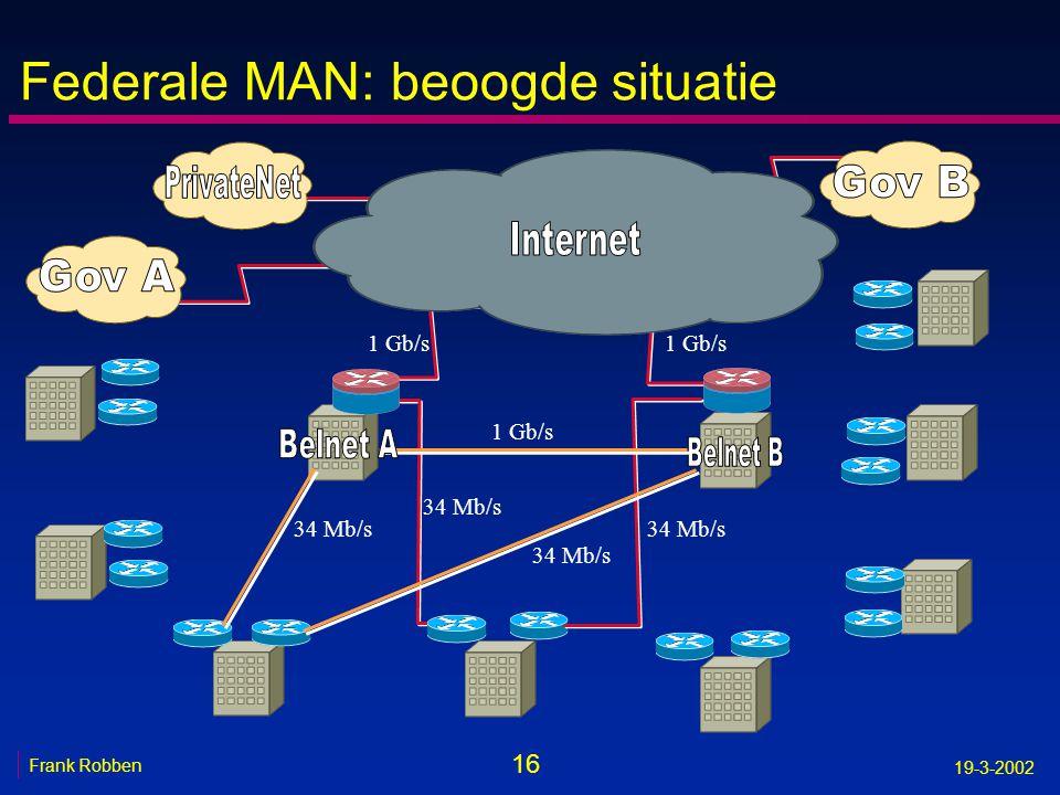 16 Frank Robben 19-3-2002 Federale MAN: beoogde situatie 1 Gb/s 34 Mb/s 1 Gb/s