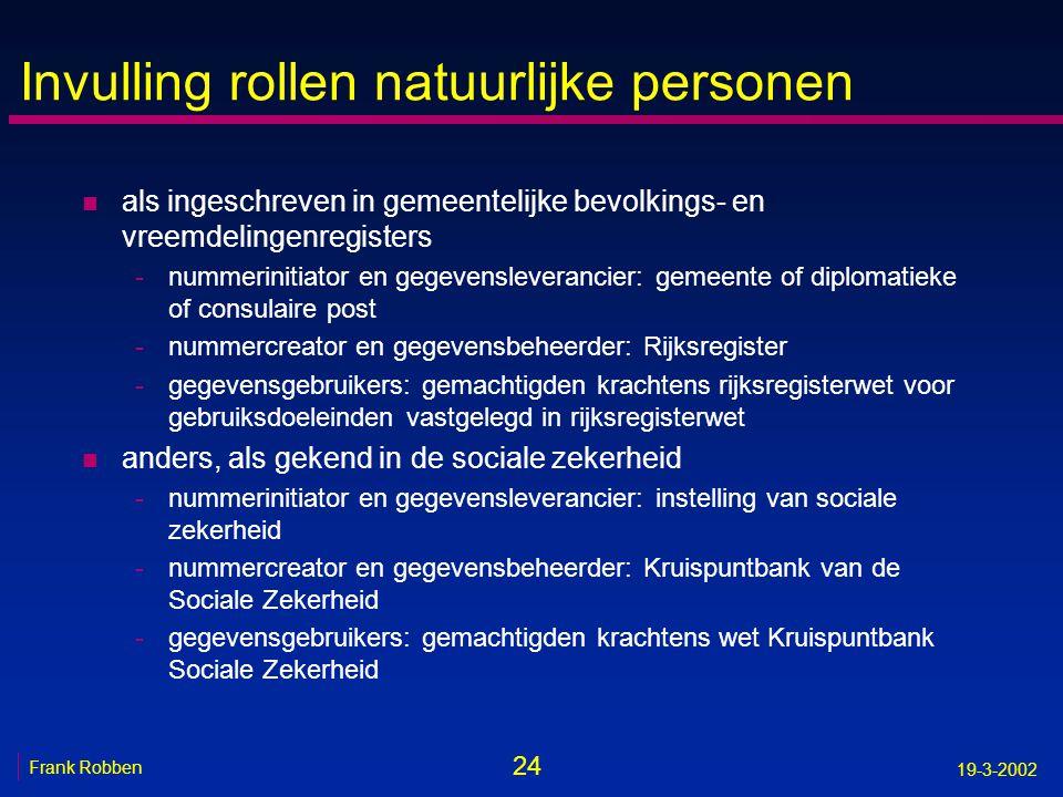 24 Frank Robben 19-3-2002 Invulling rollen natuurlijke personen n als ingeschreven in gemeentelijke bevolkings- en vreemdelingenregisters -nummeriniti