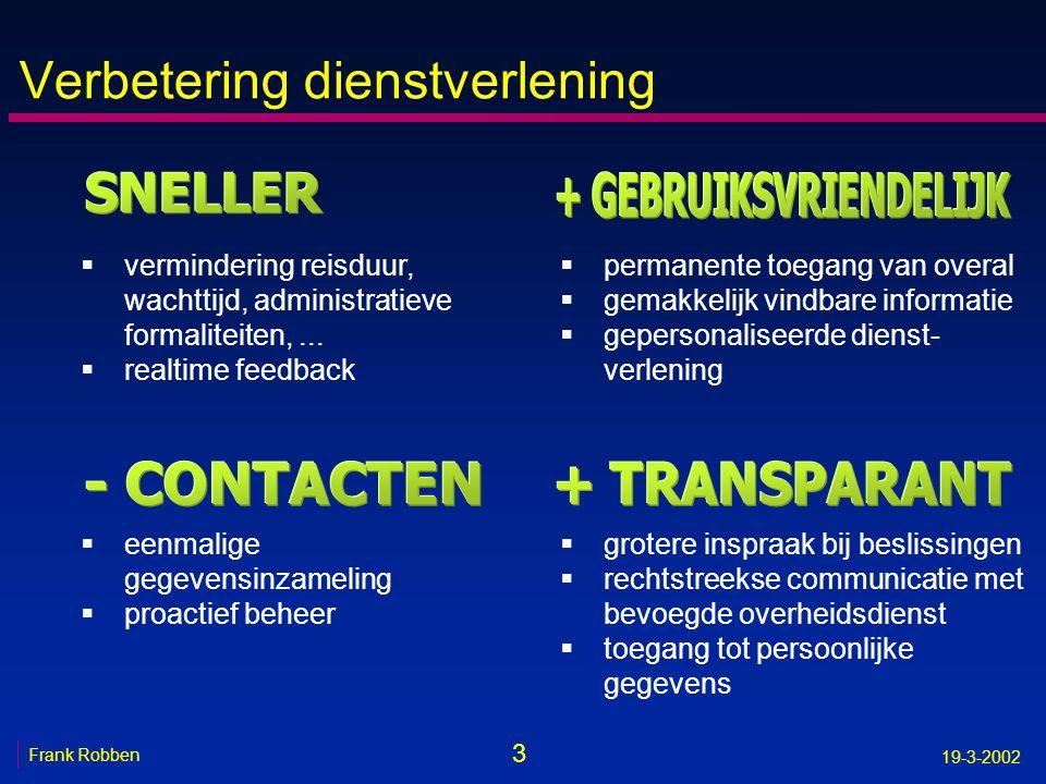64 Frank Robben 19-3-2002 Primaire aandachtspunten FEDICT n uitwerken van architectuur op basis van open standaarden en werkend in een gedistribueerde omgeving -netwerk en netwerk services -ICT-veiligheid -integratie -applicatie