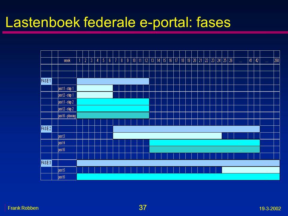 37 Frank Robben 19-3-2002 Lastenboek federale e-portal: fases