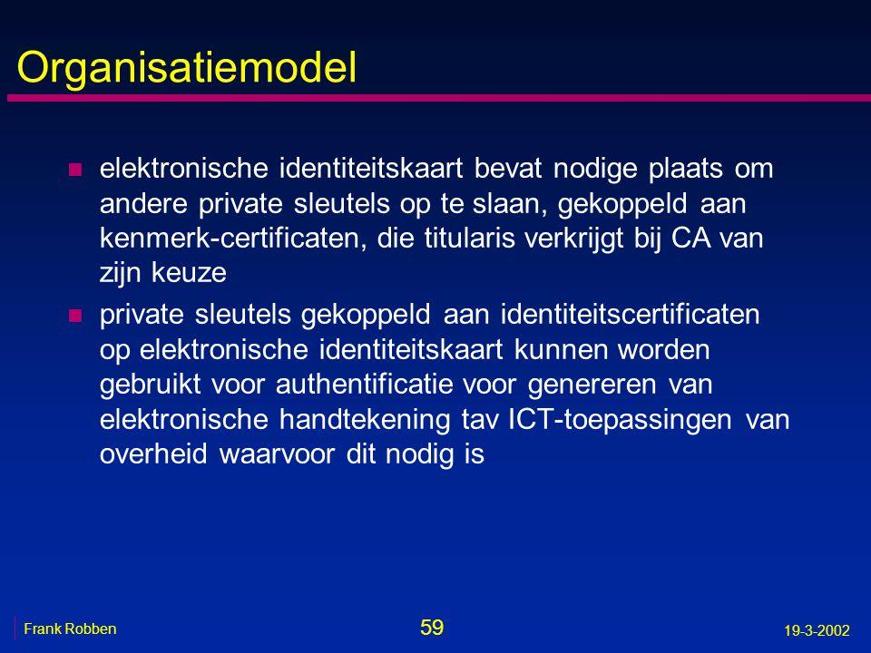 59 Frank Robben 19-3-2002 Organisatiemodel n elektronische identiteitskaart bevat nodige plaats om andere private sleutels op te slaan, gekoppeld aan