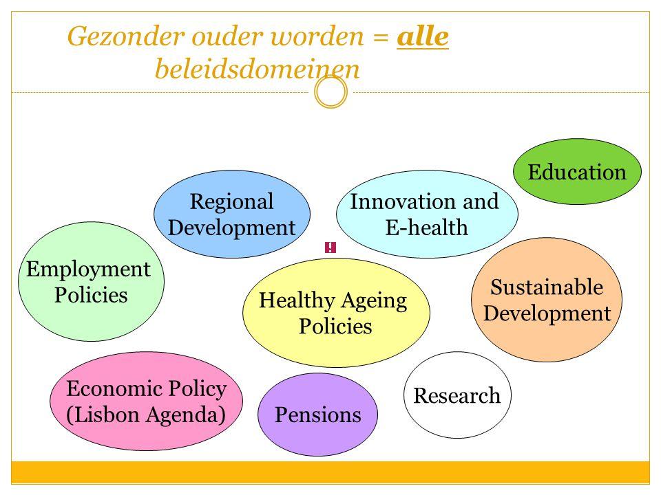 Gezonder ouder worden = alle beleidsdomeinen Healthy Ageing Policies Economic Policy (Lisbon Agenda) Sustainable Development Employment Policies Pensi