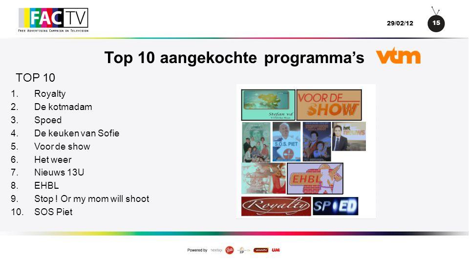 15 29/02/12 Top 10 aangekochte programma's TOP 10 1.Royalty 2.De kotmadam 3.Spoed 4.De keuken van Sofie 5.Voor de show 6.Het weer 7.Nieuws 13U 8.EHBL 9.Stop .