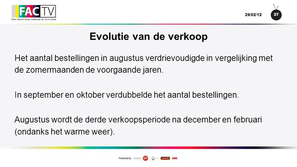 27 29/02/12 Evolutie van de verkoop Het aantal bestellingen in augustus verdrievoudigde in vergelijking met de zomermaanden de voorgaande jaren.