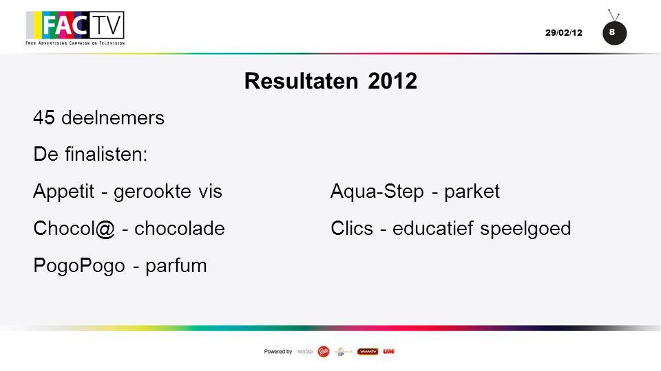 8 29/02/12 Resultaten 2012 45 deelnemers De finalisten: Appetit - gerookte vis Aqua-Step - parket Chocol@ - chocolade Clics - educatief speelgoed PogoPogo - parfum