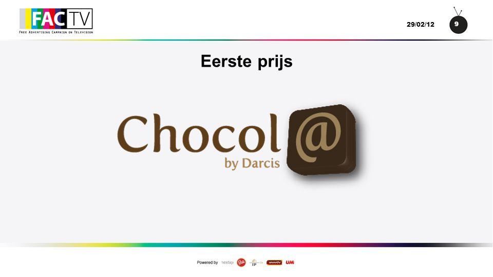 20 29/02/12 N = 1000 Evolutie naamsbekendheid van het product Chocol@
