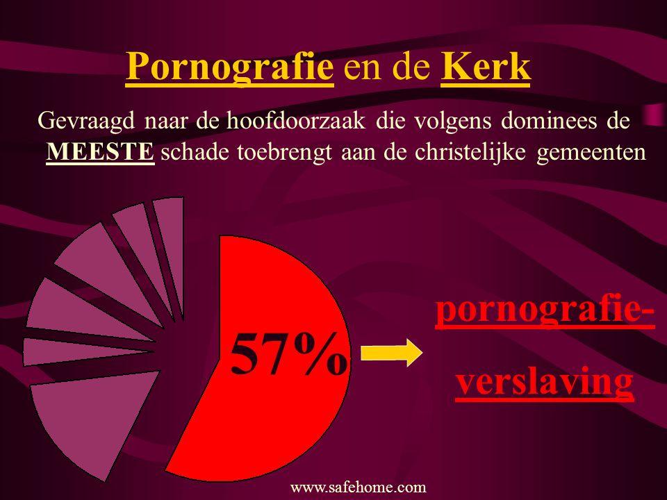 Pornografie en de Kerk Gevraagd naar de hoofdoorzaak die volgens dominees de MEESTE schade toebrengt aan de christelijke gemeenten 57% pornografie- ve