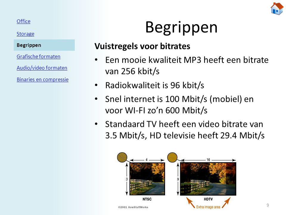 Begrippen Vuistregels voor bitrates • Een mooie kwaliteit MP3 heeft een bitrate van 256 kbit/s • Radiokwaliteit is 96 kbit/s • Snel internet is 100 Mbit/s (mobiel) en voor WI-FI zo'n 600 Mbit/s • Standaard TV heeft een video bitrate van 3.5 Mbit/s, HD televisie heeft 29.4 Mbit/s Office Storage Begrippen Grafische formaten Audio/video formaten Binaries en compressie 9