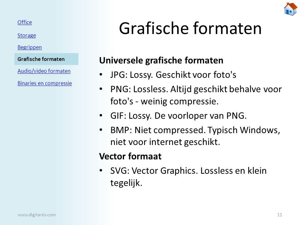 Grafische formaten Universele grafische formaten • JPG: Lossy.