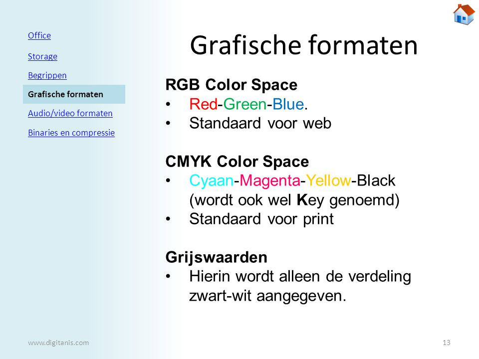 Grafische formaten Office Storage Begrippen Grafische formaten Audio/video formaten Binaries en compressie www.digitanis.com13 RGB Color Space •Red-Green-Blue.