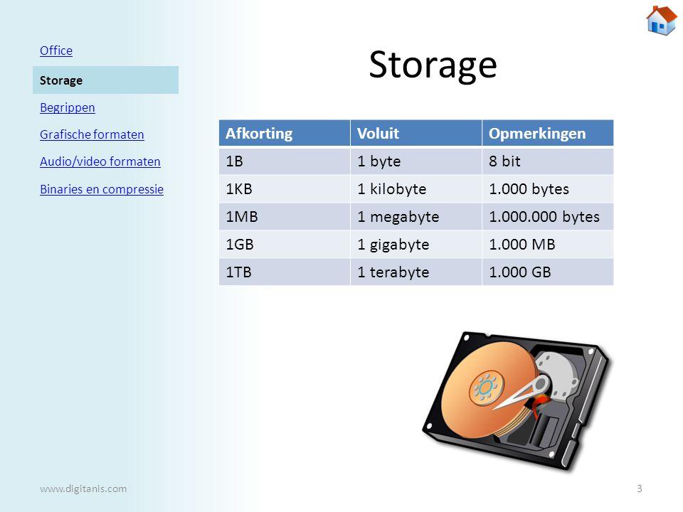 Storage AfkortingVoluitOpmerkingen 1B1 byte8 bit 1KB1 kilobyte1.000 bytes 1MB1 megabyte1.000.000 bytes 1GB1 gigabyte1.000 MB 1TB1 terabyte1.000 GB Office Storage Begrippen Grafische formaten Audio/video formaten Binaries en compressie www.digitanis.com3