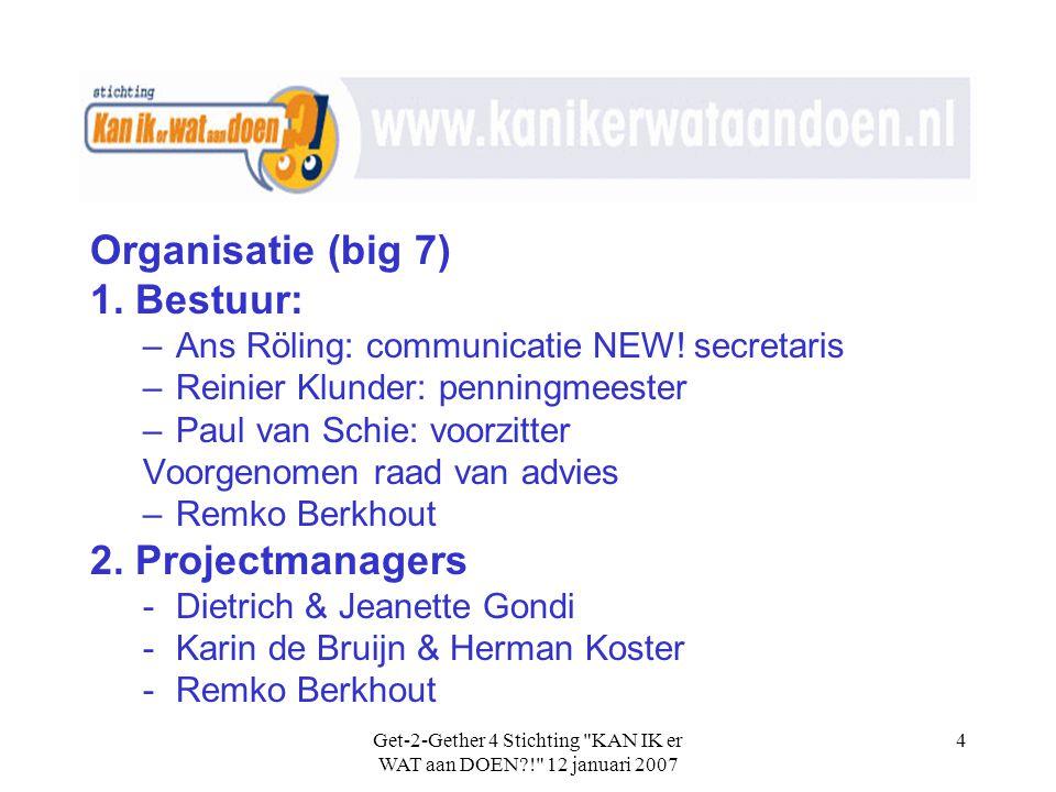 Get-2-Gether 4 Stichting KAN IK er WAT aan DOEN?! 12 januari 2007 4 Organisatie (big 7) 1.