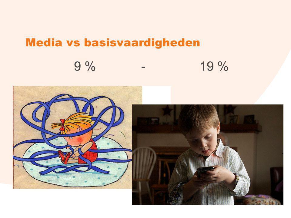 11 Media vs basisvaardigheden 9 %-19 % 11