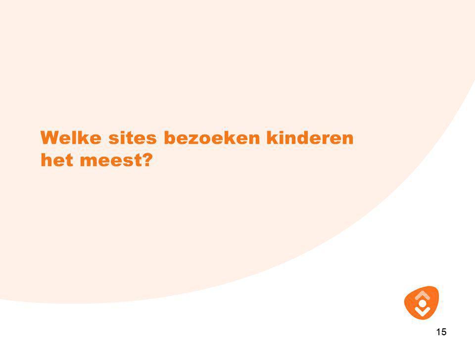 15 Welke sites bezoeken kinderen het meest? 15
