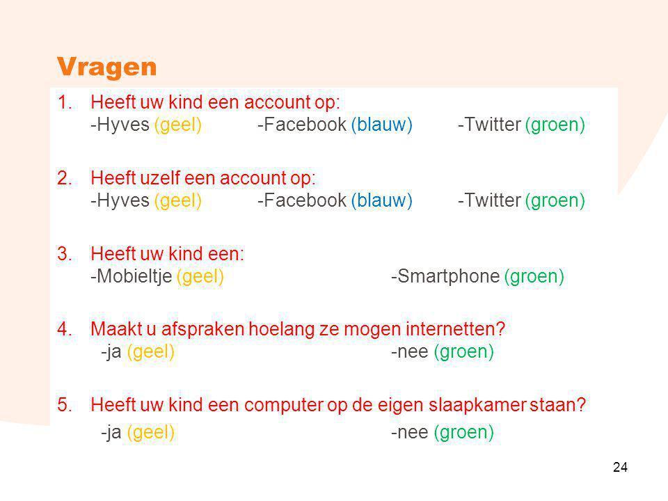 Vragen 1.Heeft uw kind een account op: -Hyves (geel)-Facebook (blauw)-Twitter (groen) 2.Heeft uzelf een account op: -Hyves (geel)-Facebook (blauw)-Twitter (groen) 3.Heeft uw kind een: -Mobieltje (geel)-Smartphone (groen) 4.Maakt u afspraken hoelang ze mogen internetten.