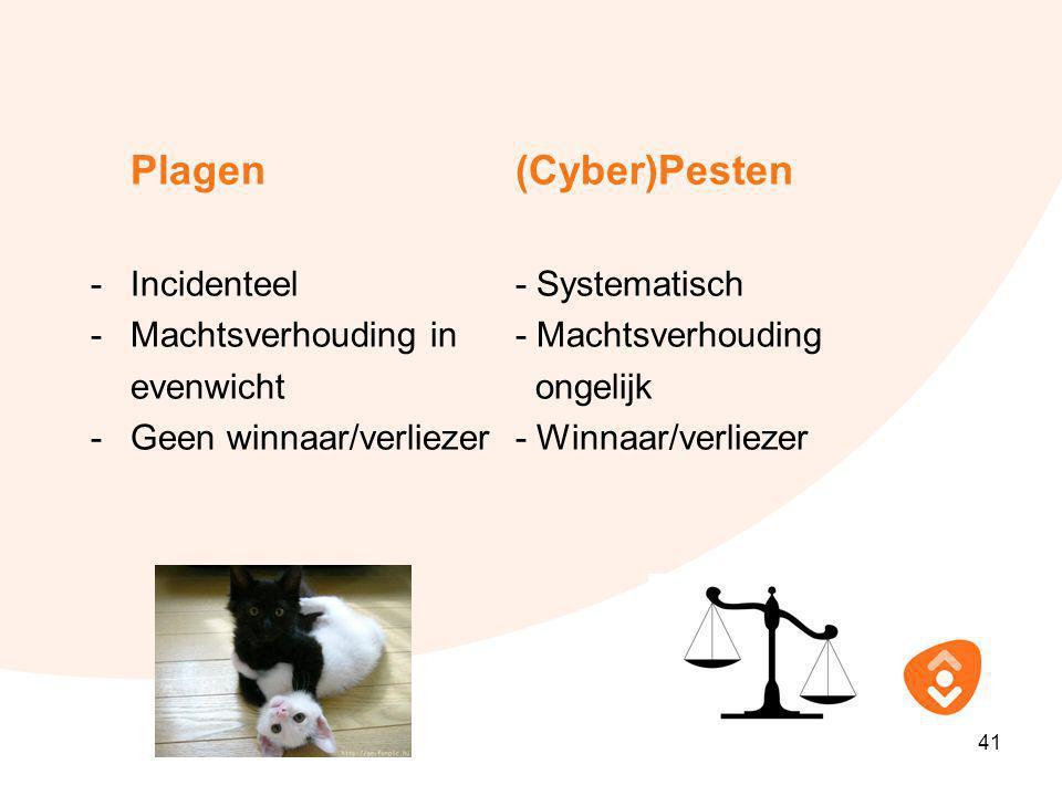 Plagen(Cyber)Pesten -Incidenteel- Systematisch -Machtsverhouding in- Machtsverhouding evenwicht ongelijk -Geen winnaar/verliezer- Winnaar/verliezer 41