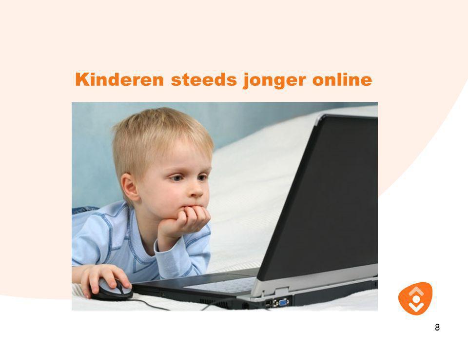 Kinderen zijn al jong actief op internet •Kinderen gaan gemiddeld met 3,5 jaar voor het eerst op internet (YouTube).
