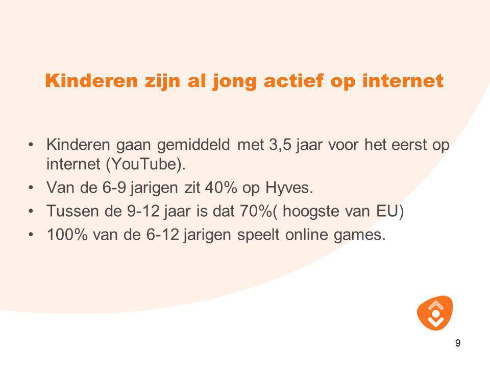 Kinderen zijn al jong actief op internet •Kinderen gaan gemiddeld met 3,5 jaar voor het eerst op internet (YouTube). •Van de 6-9 jarigen zit 40% op Hy