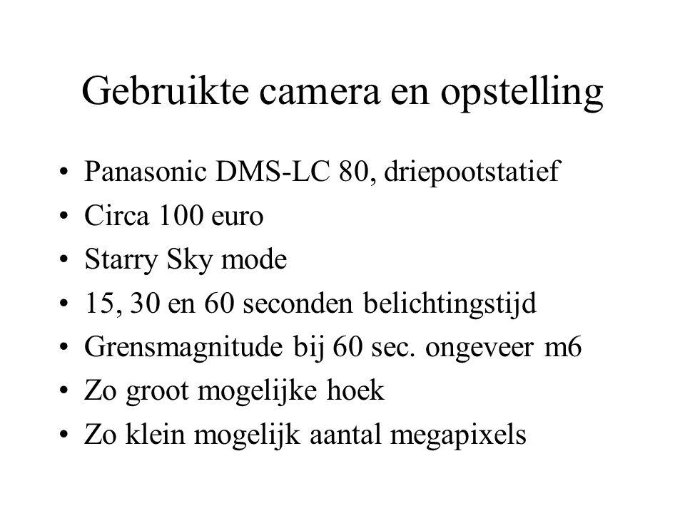 Gebruikte camera en opstelling •Panasonic DMS-LC 80, driepootstatief •Circa 100 euro •Starry Sky mode •15, 30 en 60 seconden belichtingstijd •Grensmagnitude bij 60 sec.