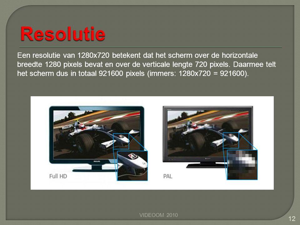 Een resolutie van 1280x720 betekent dat het scherm over de horizontale breedte 1280 pixels bevat en over de verticale lengte 720 pixels. Daarmee telt