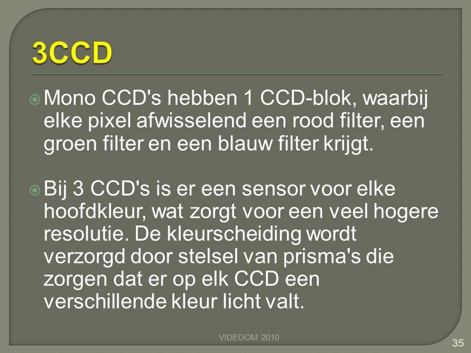  Mono CCD's hebben 1 CCD-blok, waarbij elke pixel afwisselend een rood filter, een groen filter en een blauw filter krijgt.  Bij 3 CCD's is er een s