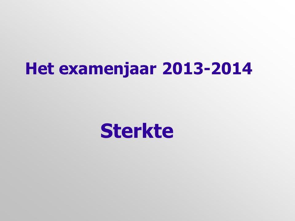 Het examenjaar 2013-2014 Sterkte