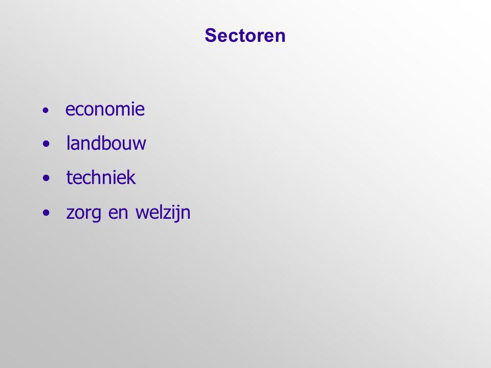 Sectoren • economie • landbouw • techniek • zorg en welzijn